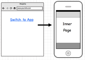 Deep Linking with Custom URL Scheme Example in Swift